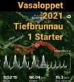 2021 Virtual Langlauf Cup_1
